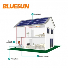 1KW Off-grid solar power system 1000w solar system with 1kva inverter